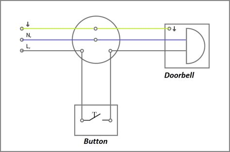 how to bell a how to connect the door bell