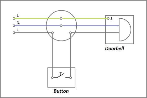 doorbell button wiring diagram 28 images doorbell