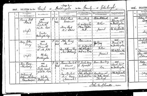 Portsmouth Birth Records Vital Records In The Chittenden And Newberry Family History