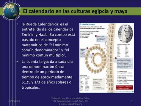 Calendario Egipcio Calendario Egipcio