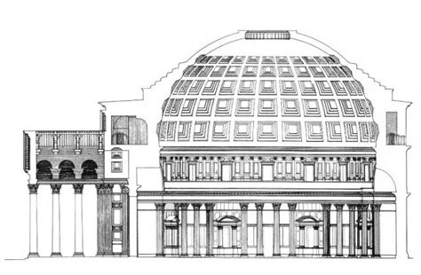 cupola pantheon roma pantheon panteon wikitecnica