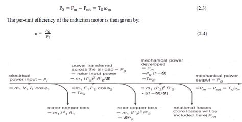 induction motor losses three phase induction motor drive using single phase inverter and constant v f method open