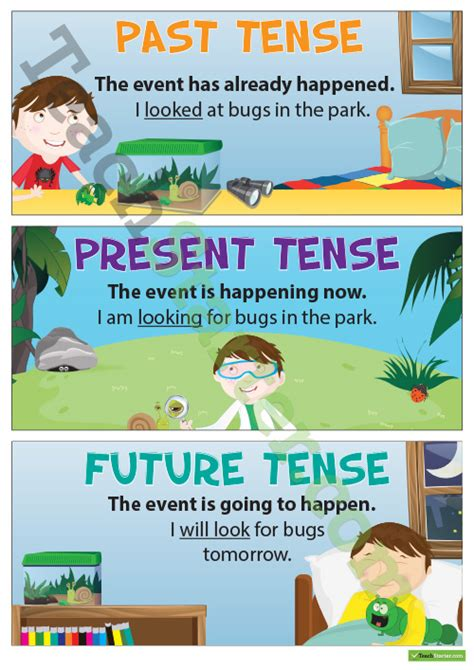 past tense present tense and future tense posters
