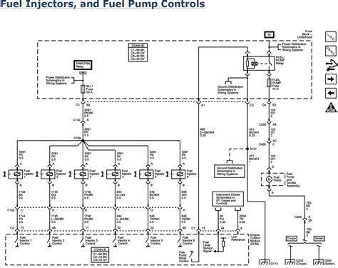 2008 impala wiring diagram 2008 chevy impala fuel wiring diagram 42 wiring