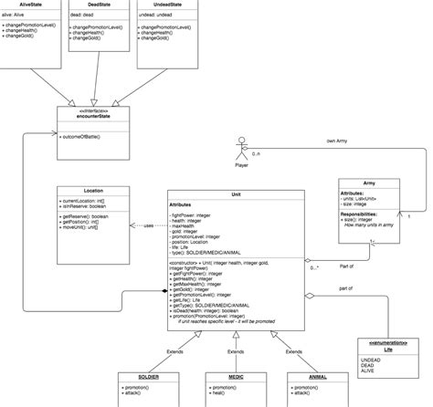 design pattern helper uml design pattern need help to check my uml for its