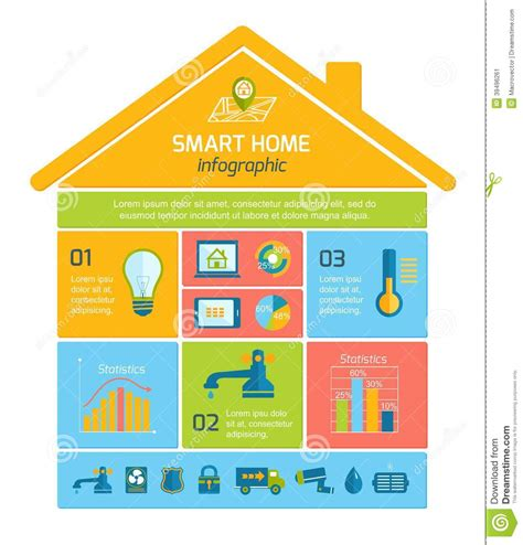 home design elements reviews smart home automation technology infographics stock vector