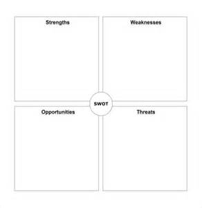 swot analysis template pdf here s a beautiful editable swot analysis ppt