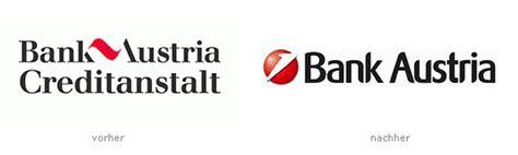 swk bank de swk bank bewertung devisenhandel kapital