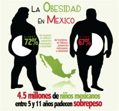 obesidad imagenes fuertes obesidad en m 232 xico