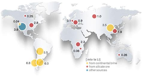 3 Geographical Distribution Of The Known Lithium Reserves