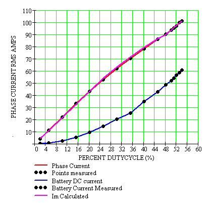 calculating resistor temperature standard resistor temperature correction calculator 28 images fermcalc solids content