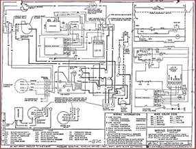 rheem gas furnace wiring diagram review ebooks