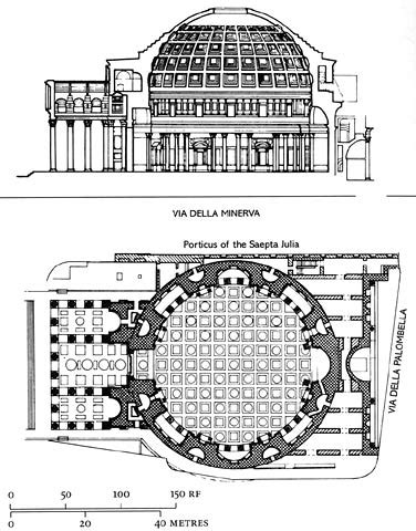 pantheon floor plan the pantheon plan search history