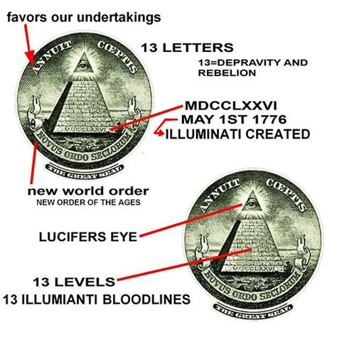 illuminati 13 families the 13 family bloodlines of the illuminati is the