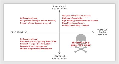 product pricing plan uplabs picking a pricing strategy for your product inside intercom