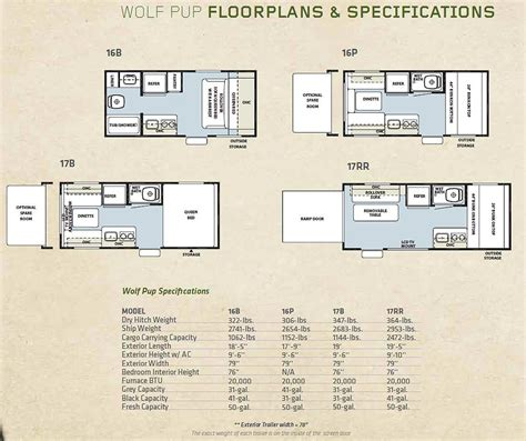 2011 Forest River Cherokee Wolf Pup travel trailer   floorplans