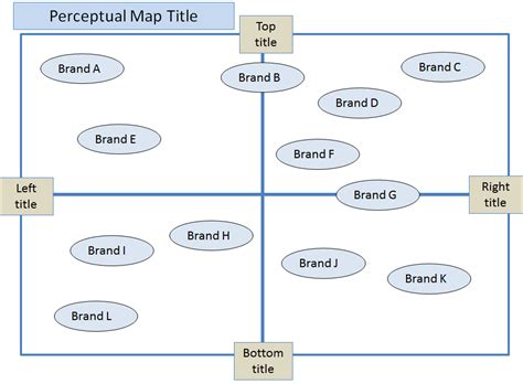 perceptual map template powerpoint image market positioning map adanih