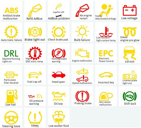 car light symbol meanings what do volkswagen dashboard warning lights and symbols