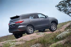 2016 toyota fortuner this is finally it w