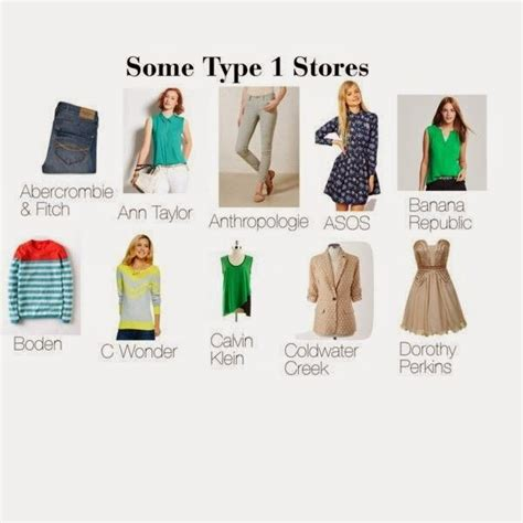 dressing your truth type 1 unstuckification expressing your truth closet stores for type 1 dressing