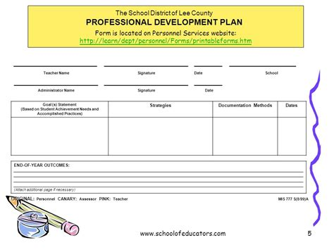 Individual Professional Development Planning For Teachers Ppt Video Online Download Individual Professional Development Plan For Teachers Template