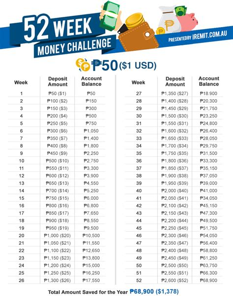 new year week 2018 new year new you 2018 savings challenge iremit to the