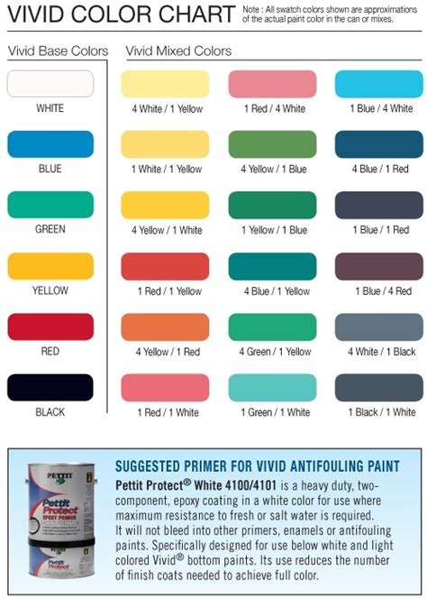 3 best images of duralux boat paint color chart marine paint color chart marine paint color