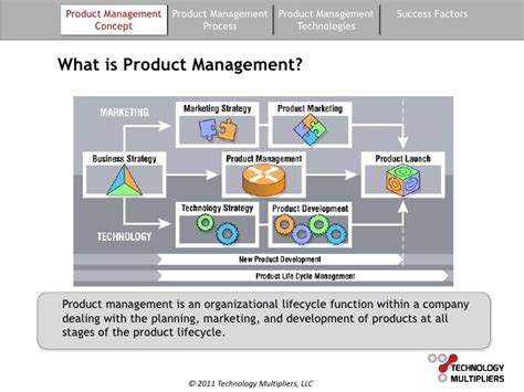 product management plan template guide to product management