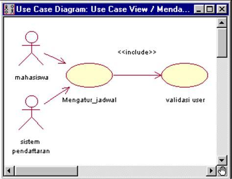cara membuat use case diagram pada rational rose ict notes seri tutorial rational rose use case diagram