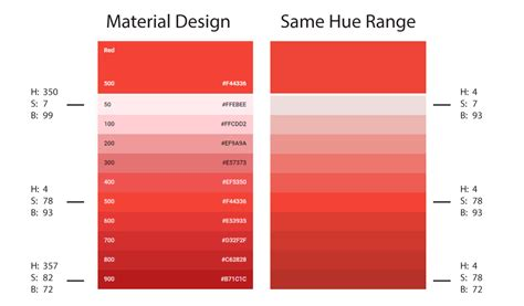 the right shade of red how to choose the right color shades tints for branding