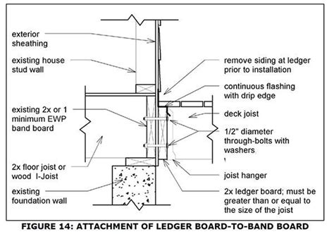 irc section 56 georgia releases new code for deck construction jlc