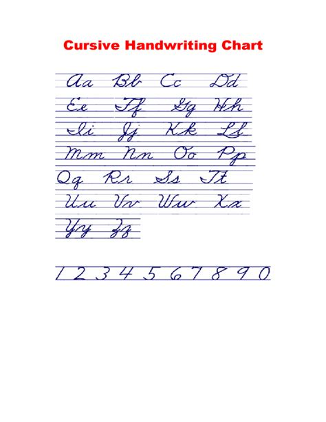 printable alphabet handwriting chart search results for free printable cursive chart