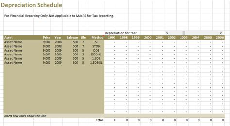 Depreciation Schedule Template office equipment office equipment asset or expense