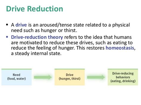 drive reduction theory psy 150 401 chapter 10 slides