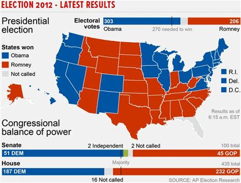 Us Election Map 2012 Results