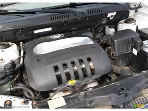 2004 Hyundai Santa Fe Engine 2004 Hyundai Santa Fe Standard Santa Fe Model 2 4 Liter