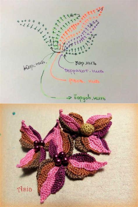 Kruissteek Kristik Orchid Motif Bunga 5 17 best images about ирландское кружево on crochet patterns crochet flowers