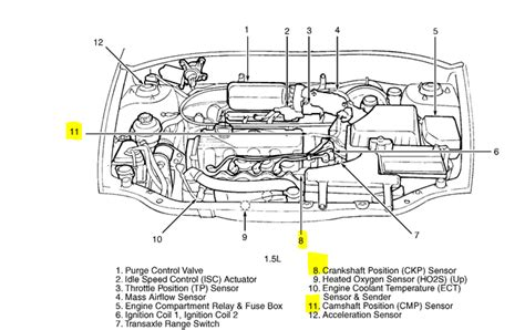 kia fuel filter location 2001 get free image about
