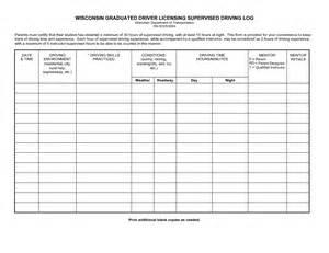 drivers log template bestsellerbookdb