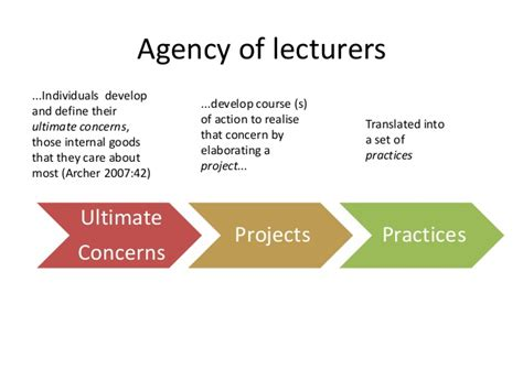 biography between structure and agency a model of the interplay between academic agency