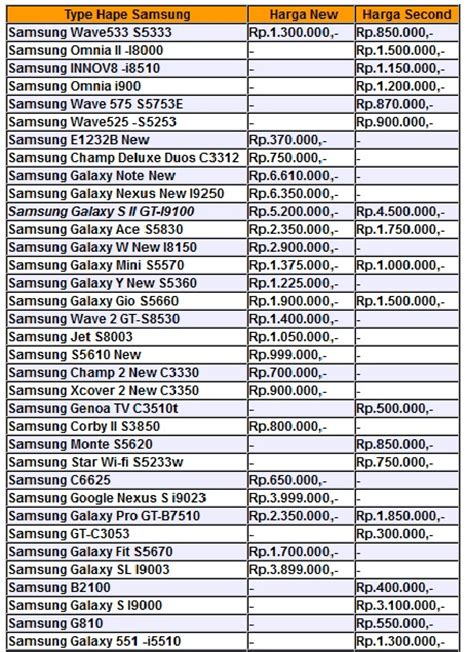 Harga Samsung Z 7 harga dan review hp daftar harga samsung galaxy 2013