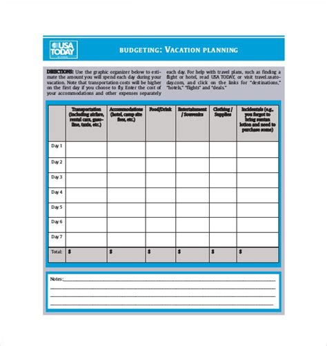 trip budget template travel itinerary and budget template 7 travel budget
