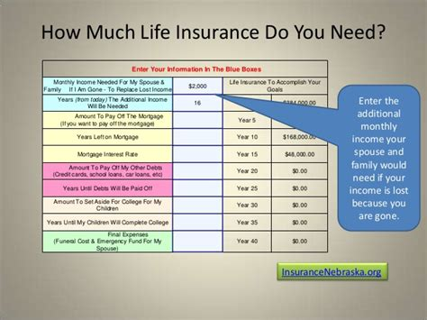 How Much Insurance Do I Need For My House 28 Images Compare Insurance Upcoming