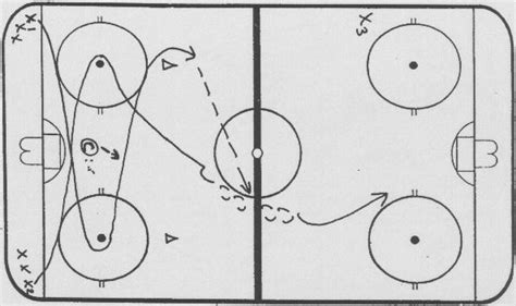 triangle offense pattern offensive tactic drills ice melts