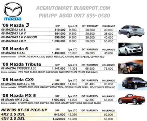 mazda price list ace automart price list