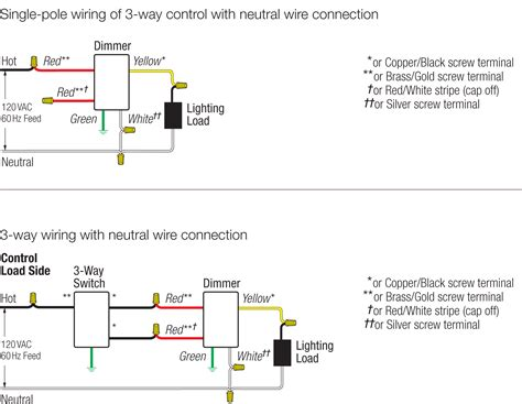 dimmer wiring diagram wiring diagram with description