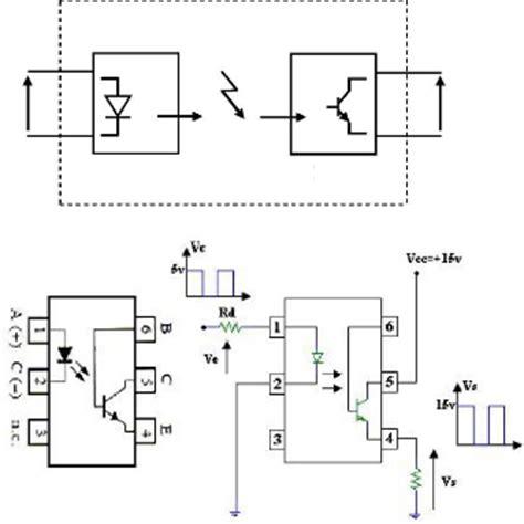 transistor mosfet fonctionnement memoire simulation et 233 tude exp 233 rimentale d un hacheur d 233 volteur 224 base d un mosfet