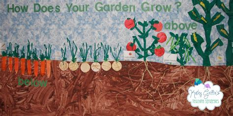 Garden Bulletin Board Ideas Kathy Griffin S Teaching Strategies Plants And Garden Bulletin Board