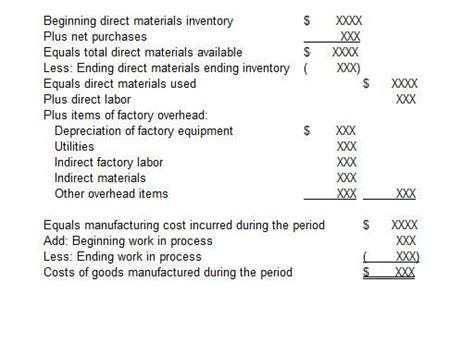 Pattern Of Cost Of Goods Sold | 17 best images about patterns on pinterest stitches doo