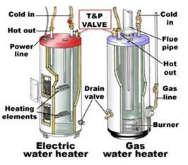 Troubleshooting A Leaking Faucet electric water heater installation north end halifax ns